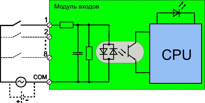 Дискретные входа переменного тока