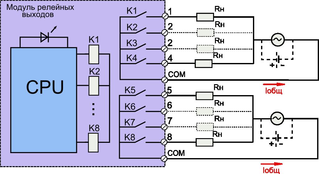 Модуль релейных выходов